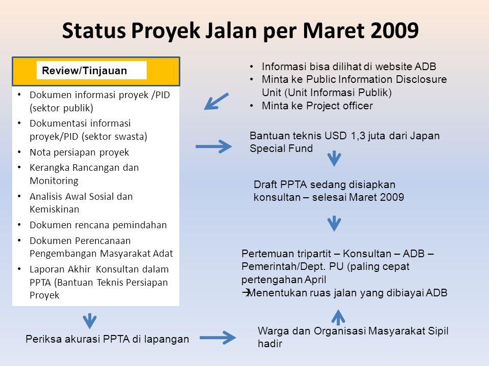Status Proyek Jalan per Maret 2009