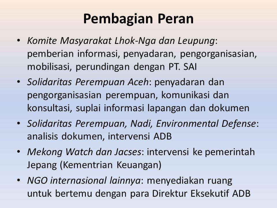 Pembagian Peran Komite Masyarakat Lhok-Nga dan Leupung: pemberian informasi, penyadaran, pengorganisasian, mobilisasi, perundingan dengan PT. SAI.