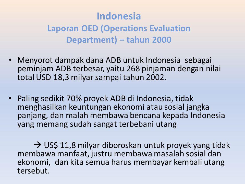 Indonesia Laporan OED (Operations Evaluation Department) – tahun 2000