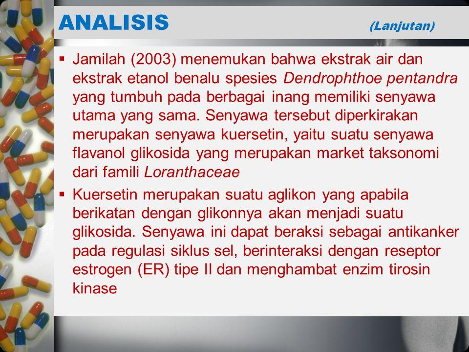 ANALISIS (Lanjutan)
