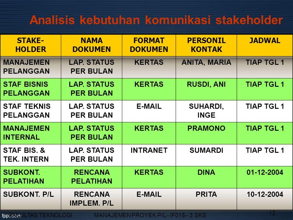 Analisis kebutuhan komunikasi stakeholder