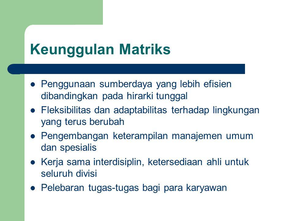 Keunggulan Matriks Penggunaan sumberdaya yang lebih efisien dibandingkan pada hirarki tunggal.