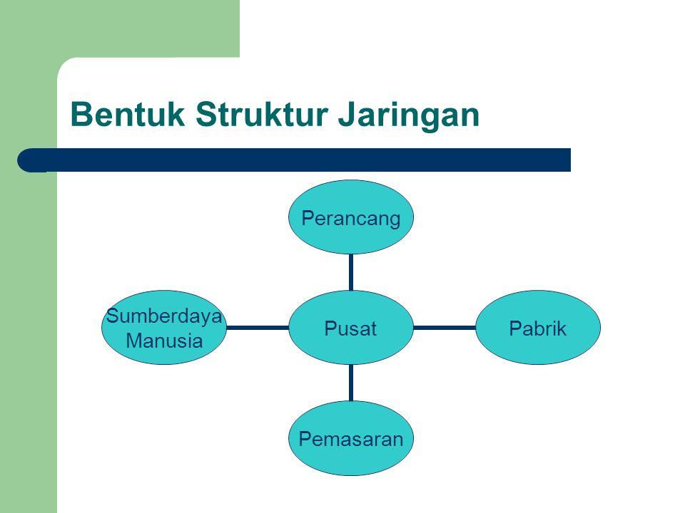 Bentuk Struktur Jaringan