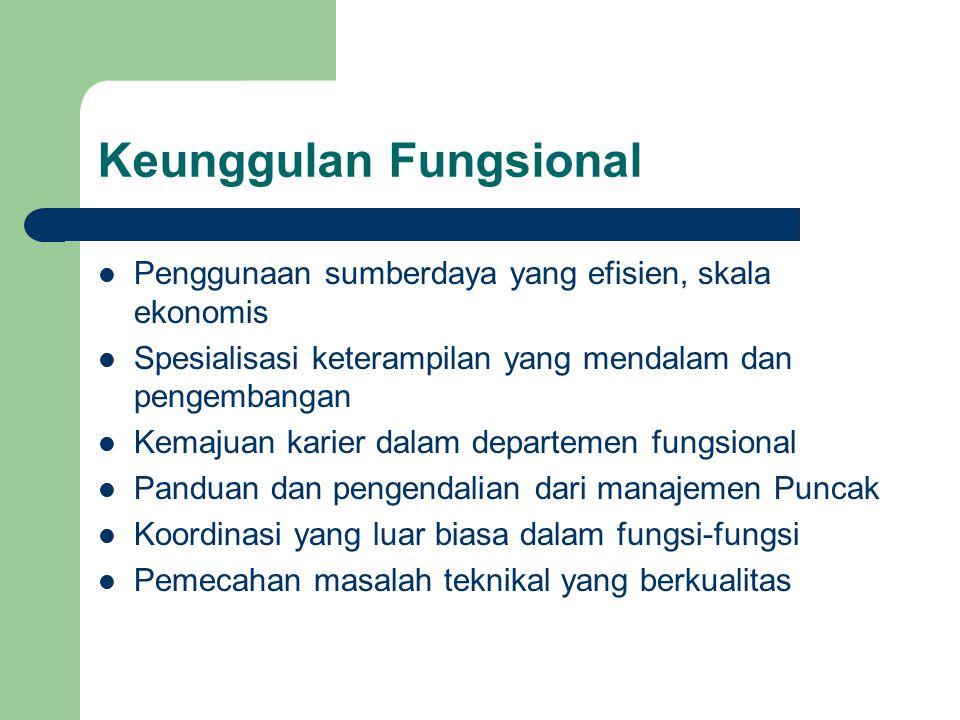 Keunggulan Fungsional