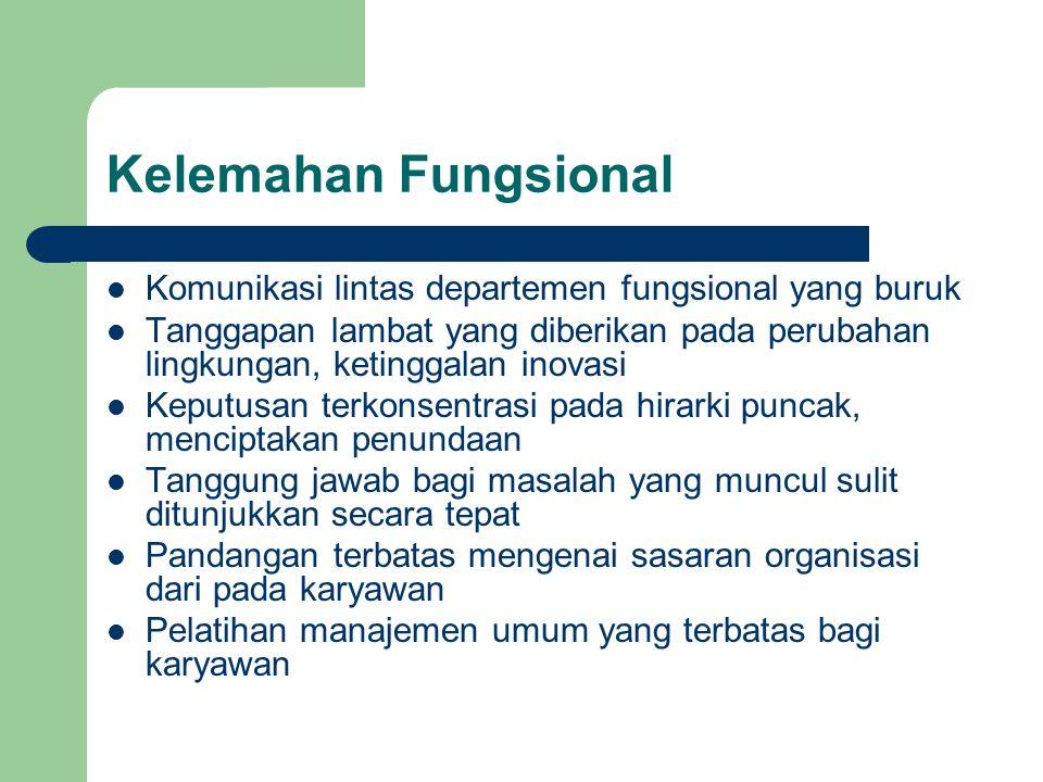 Kelemahan Fungsional Komunikasi lintas departemen fungsional yang buruk.