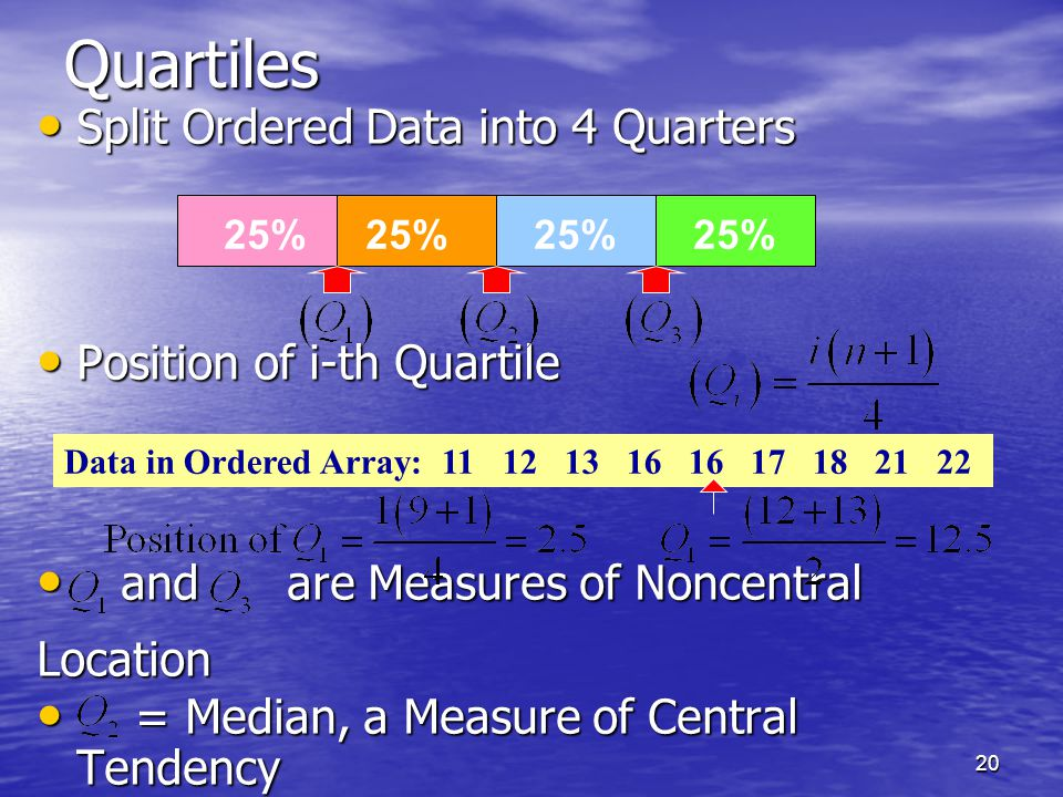 Quartiles Split Ordered Data into 4 Quarters Position of i-th Quartile