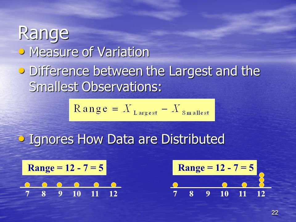 Range Measure of Variation