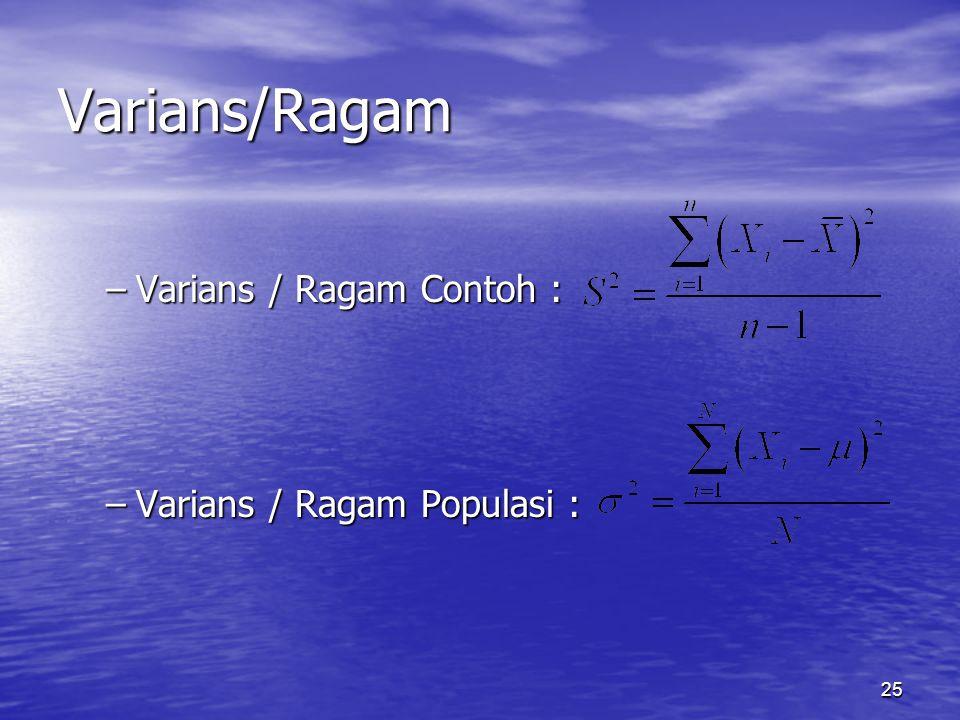 Varians/Ragam Varians / Ragam Contoh : Varians / Ragam Populasi :