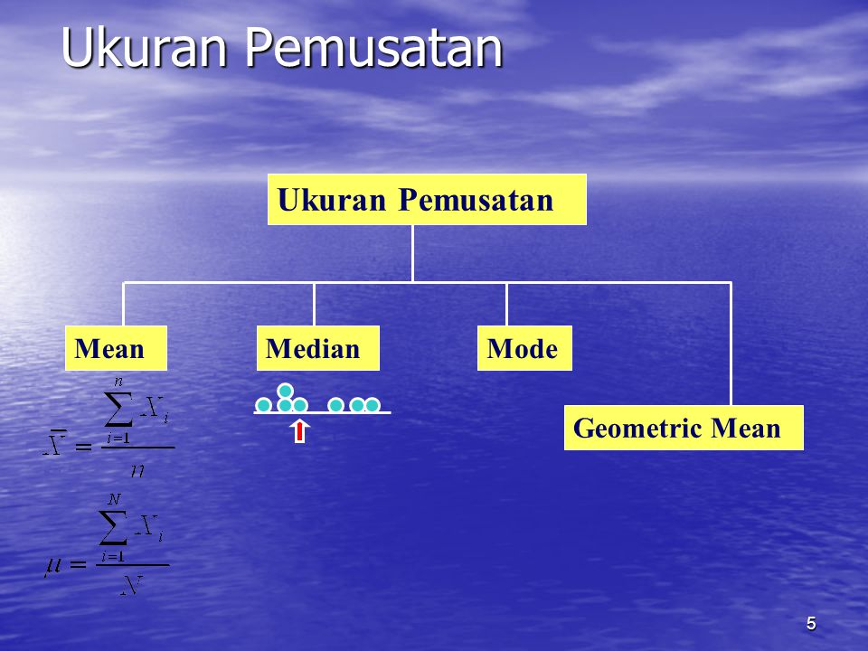Ukuran Pemusatan Ukuran Pemusatan Mean Median Mode Geometric Mean