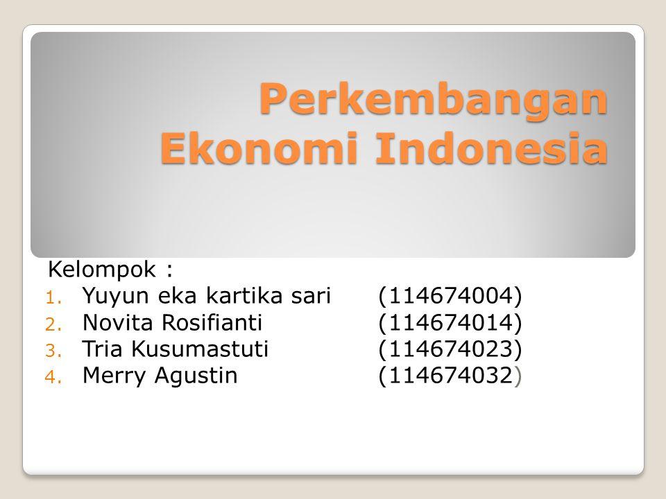 Perkembangan Ekonomi Indonesia