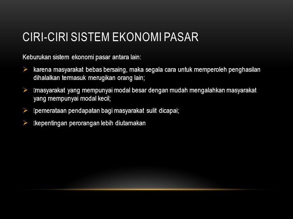 Ciri-ciri sistem ekonomi pasar