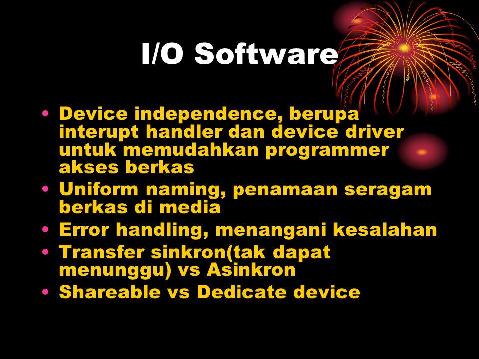 I/O Software Device independence, berupa interupt handler dan device driver untuk memudahkan programmer akses berkas.
