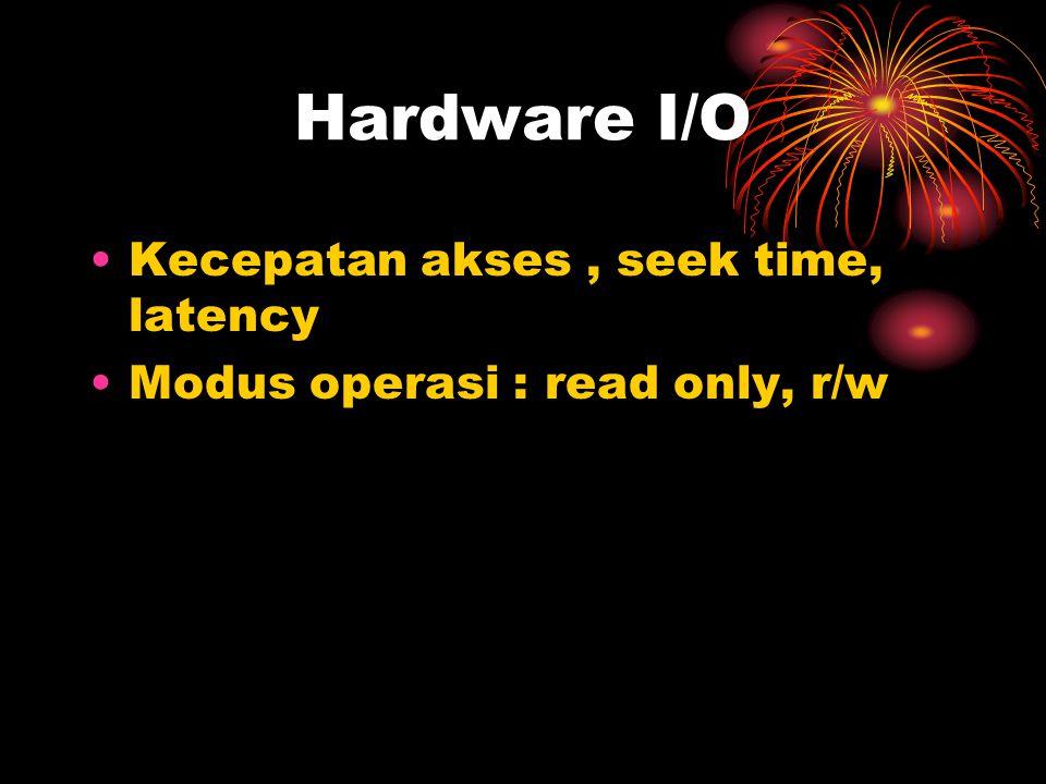 Hardware I/O Kecepatan akses , seek time, latency