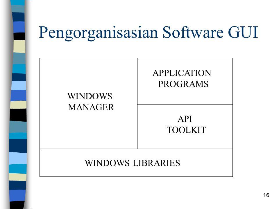 Pengorganisasian Software GUI