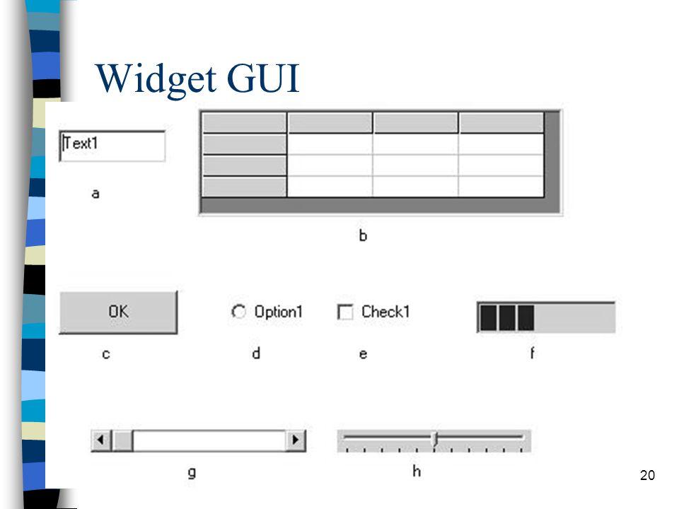 Widget GUI