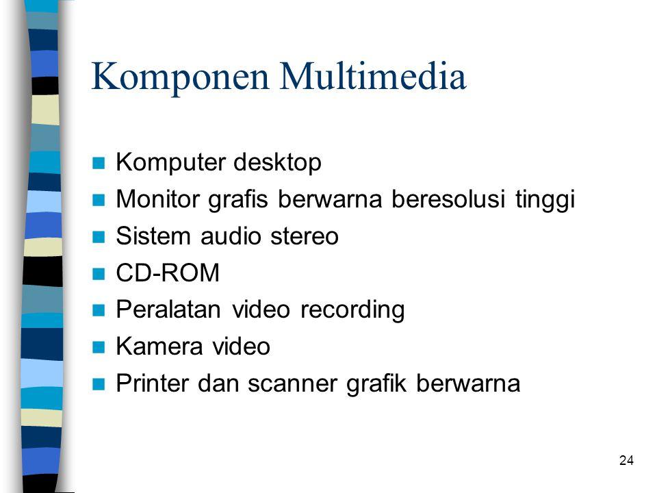 Komponen Multimedia Komputer desktop