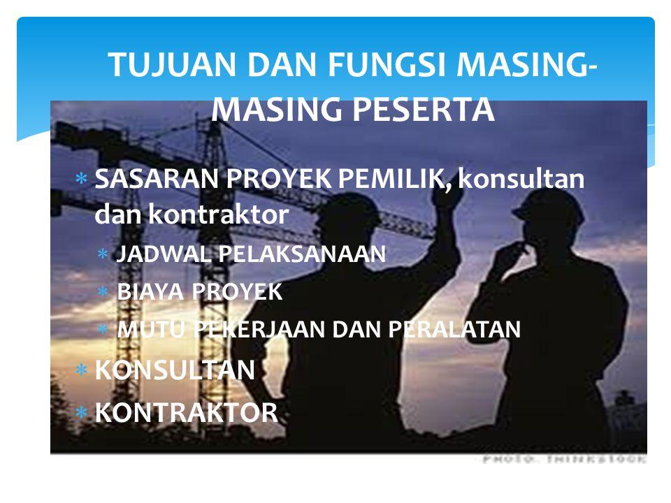TUJUAN DAN FUNGSI MASING-MASING PESERTA