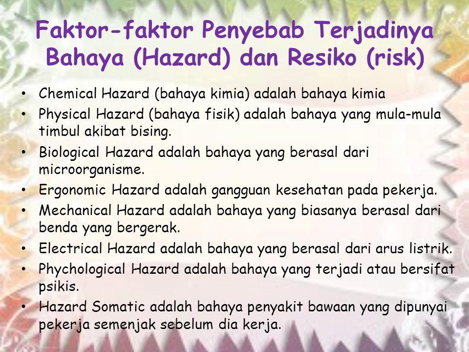 Faktor-faktor Penyebab Terjadinya Bahaya (Hazard) dan Resiko (risk)