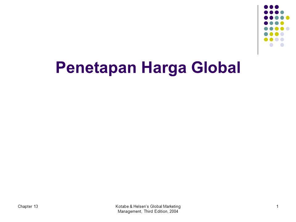 Penetapan Harga Global