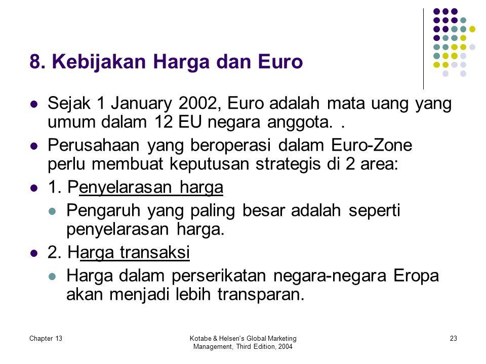 8. Kebijakan Harga dan Euro