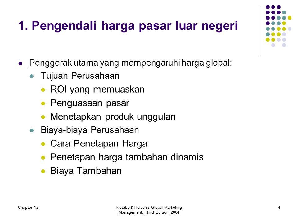 1. Pengendali harga pasar luar negeri
