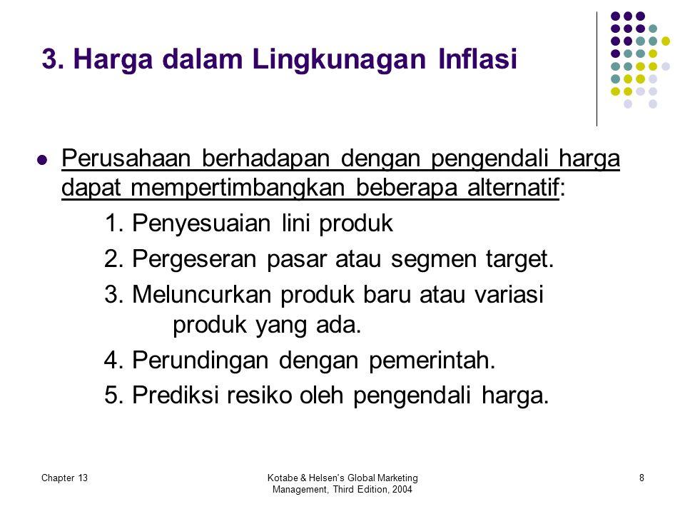 3. Harga dalam Lingkunagan Inflasi