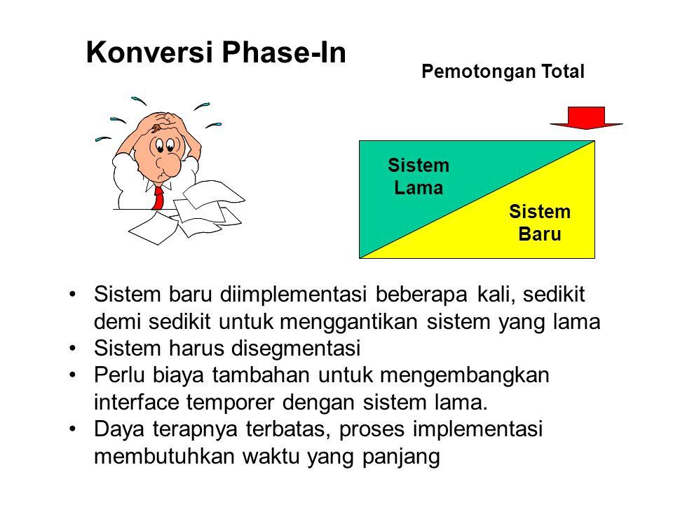 Konversi Phase-In Pemotongan Total. Sistem. Lama. Sistem. Baru.