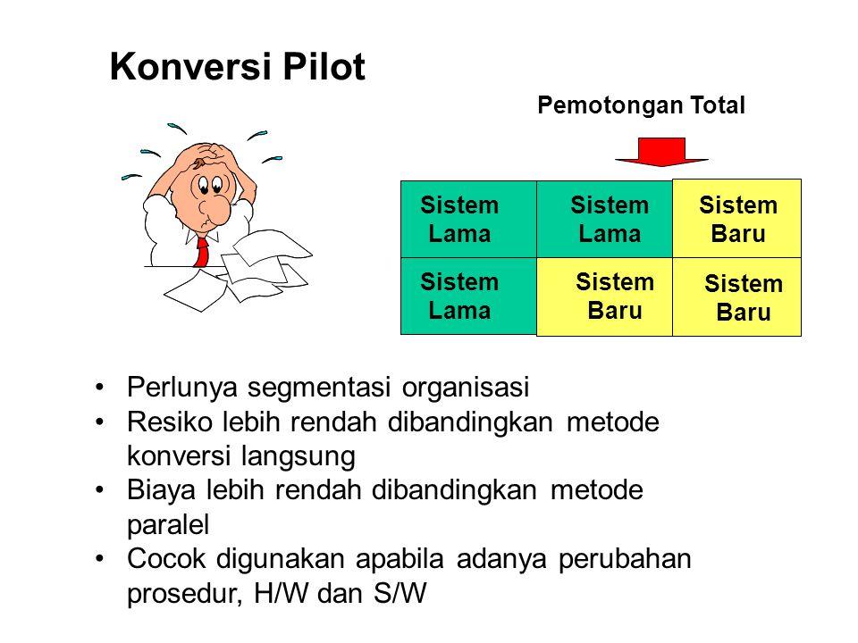Konversi Pilot Perlunya segmentasi organisasi
