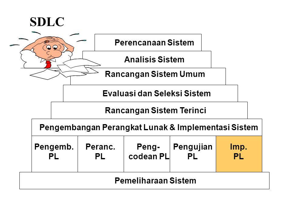 SDLC Perencanaan Sistem Analisis Sistem Rancangan Sistem Umum