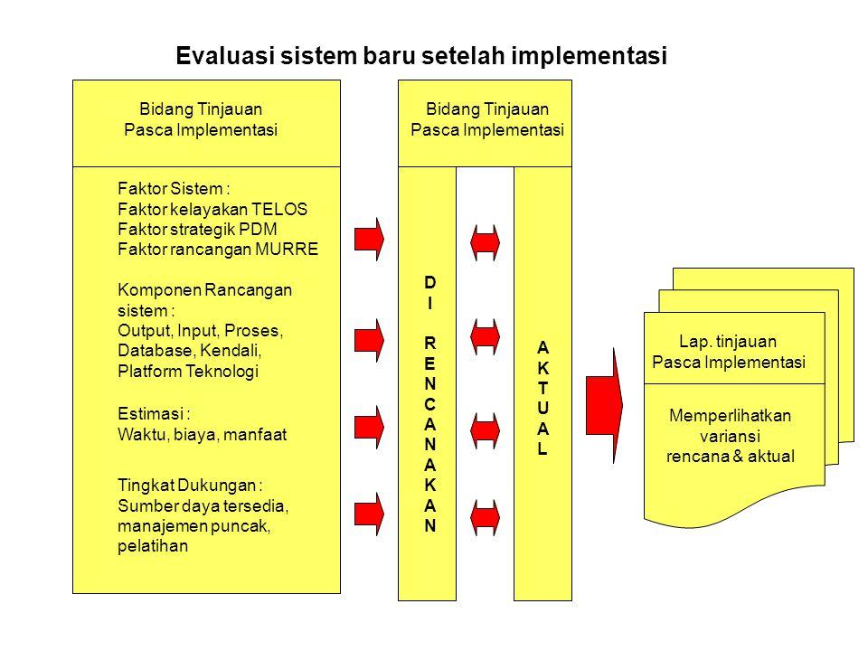 Evaluasi sistem baru setelah implementasi