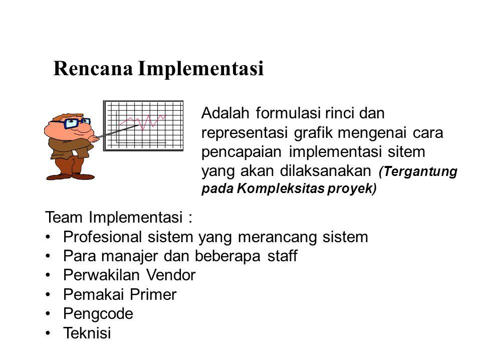 Rencana Implementasi