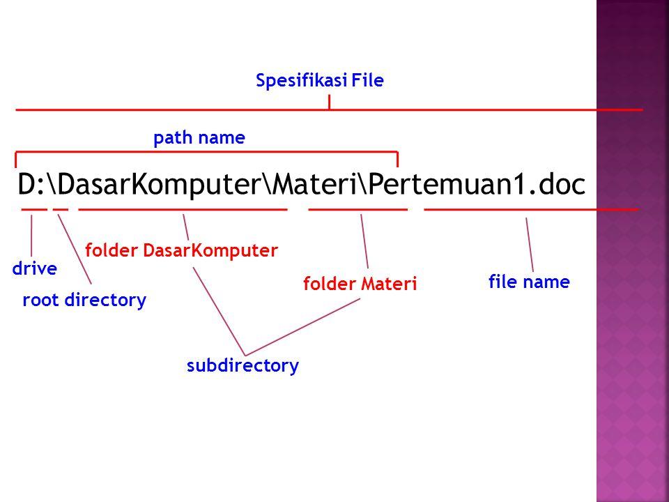 D:\DasarKomputer\Materi\Pertemuan1.doc Spesifikasi File path name