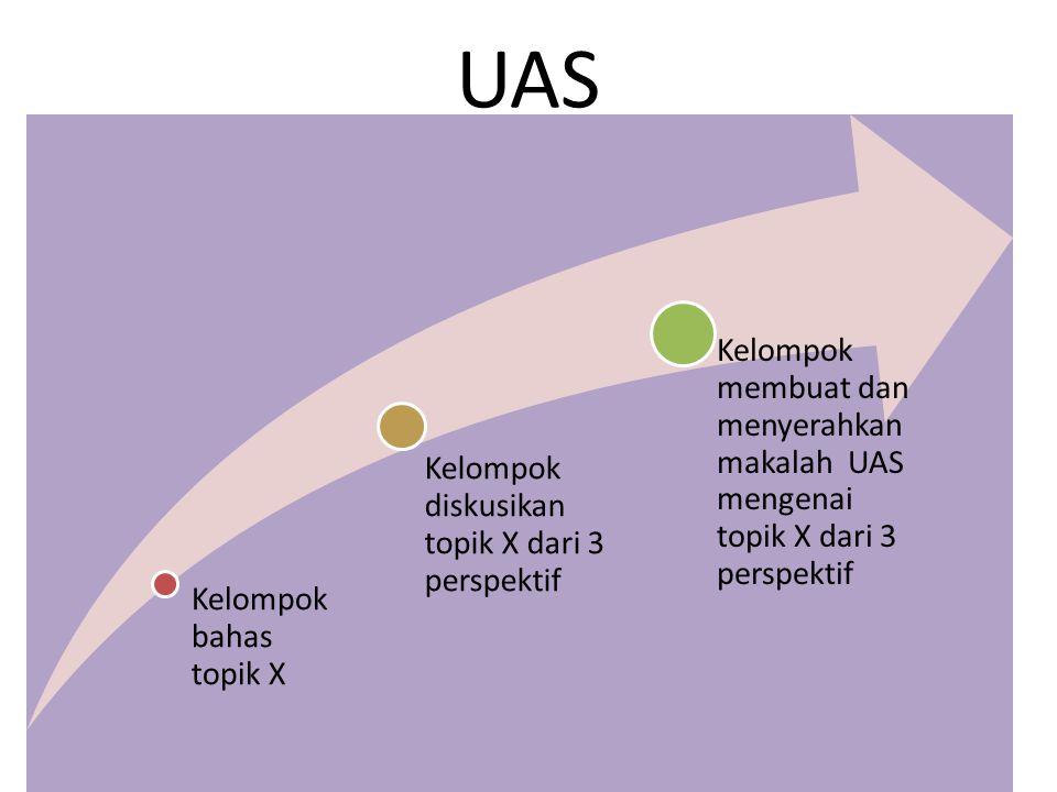 UAS Kelompok bahas topik X
