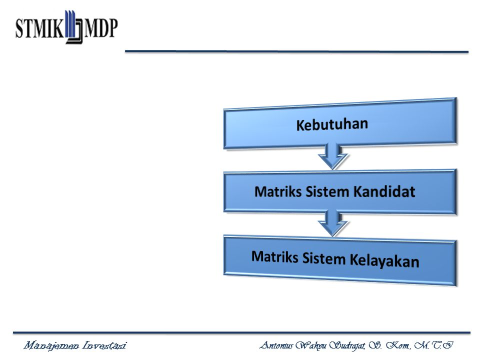 Matriks Sistem Kandidat Matriks Sistem Kelayakan