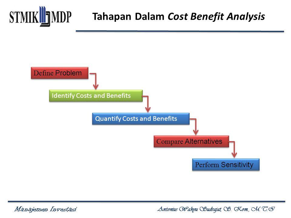Tahapan Dalam Cost Benefit Analysis