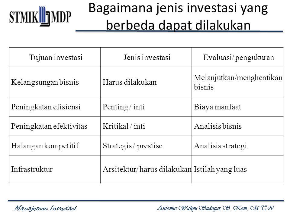Bagaimana jenis investasi yang berbeda dapat dilakukan