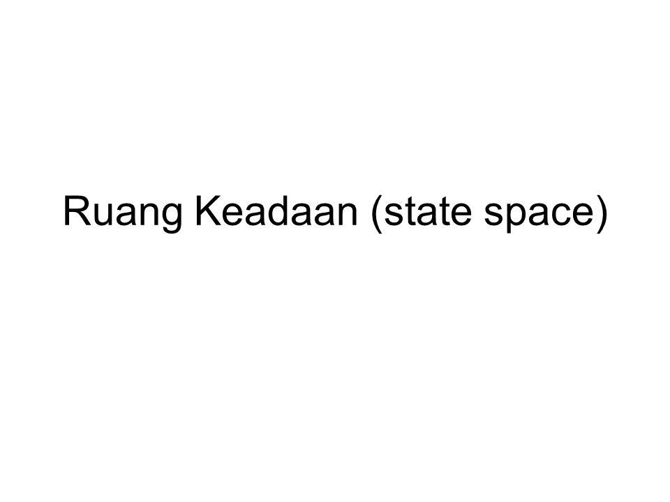 Ruang Keadaan (state space)