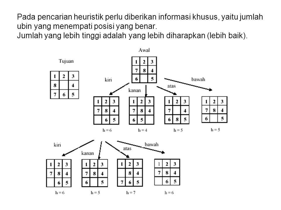 Pada pencarian heuristik perlu diberikan informasi khusus, yaitu jumlah ubin yang menempati posisi yang benar.