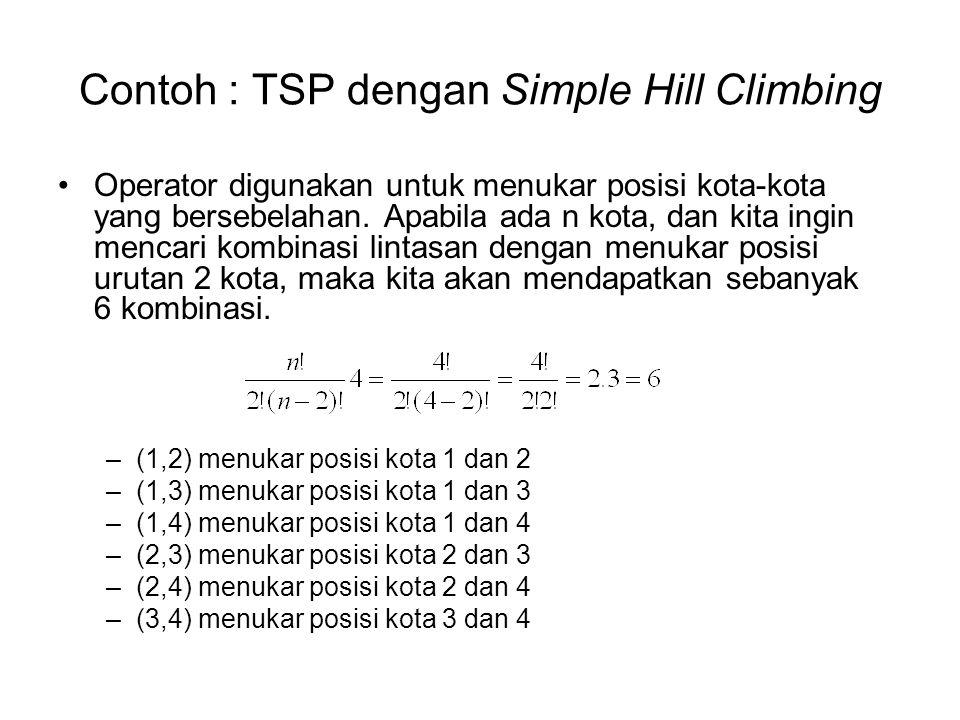 Contoh : TSP dengan Simple Hill Climbing
