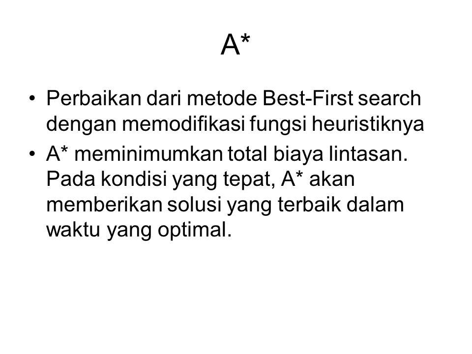 A* Perbaikan dari metode Best-First search dengan memodifikasi fungsi heuristiknya.