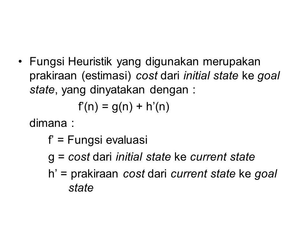 Fungsi Heuristik yang digunakan merupakan prakiraan (estimasi) cost dari initial state ke goal state, yang dinyatakan dengan :