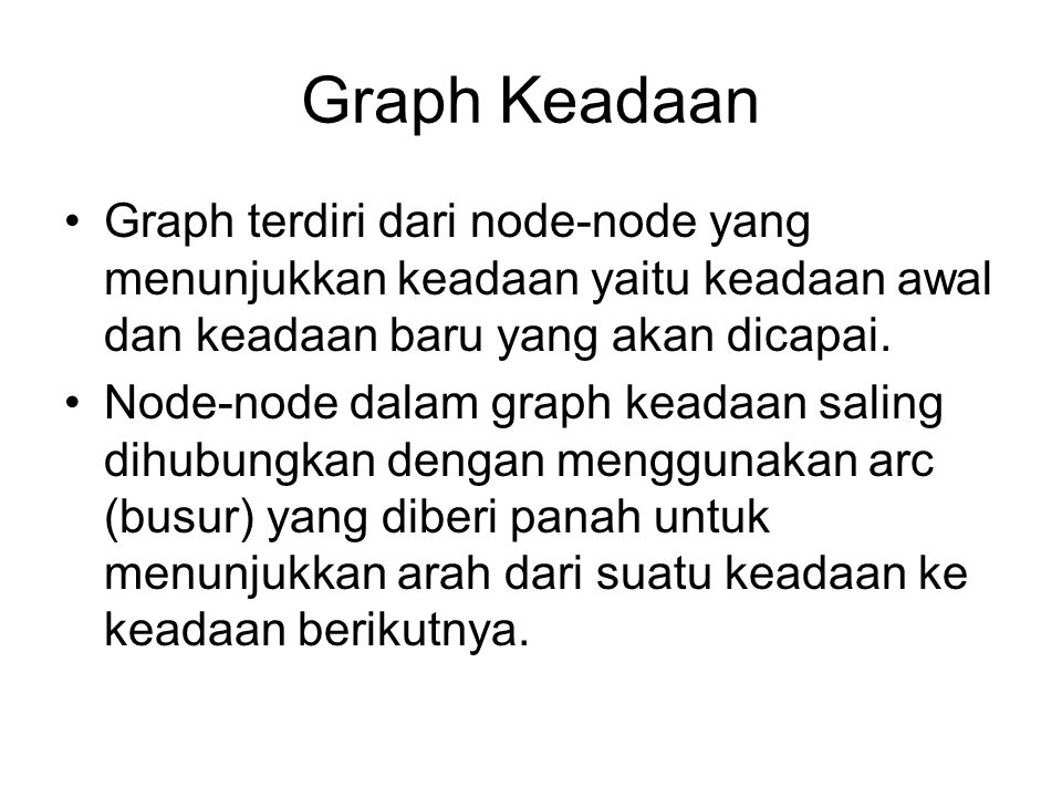 Graph Keadaan Graph terdiri dari node-node yang menunjukkan keadaan yaitu keadaan awal dan keadaan baru yang akan dicapai.