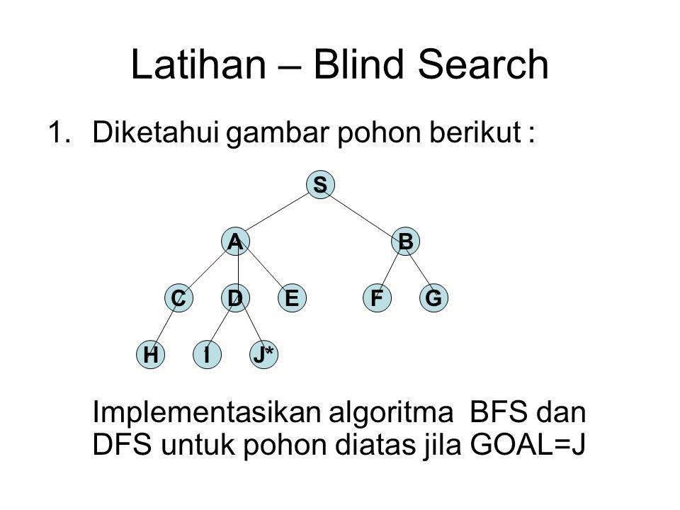 Latihan – Blind Search Diketahui gambar pohon berikut :