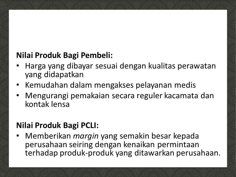 Nilai Produk Bagi Pembeli: