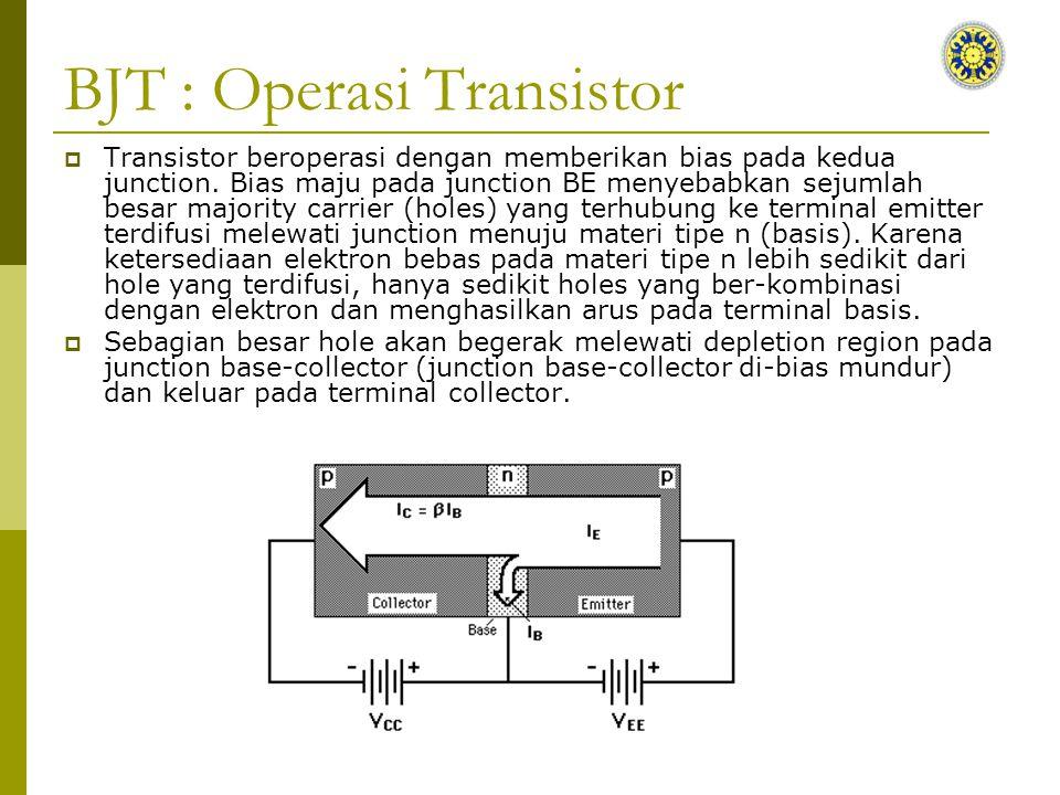 BJT : Operasi Transistor