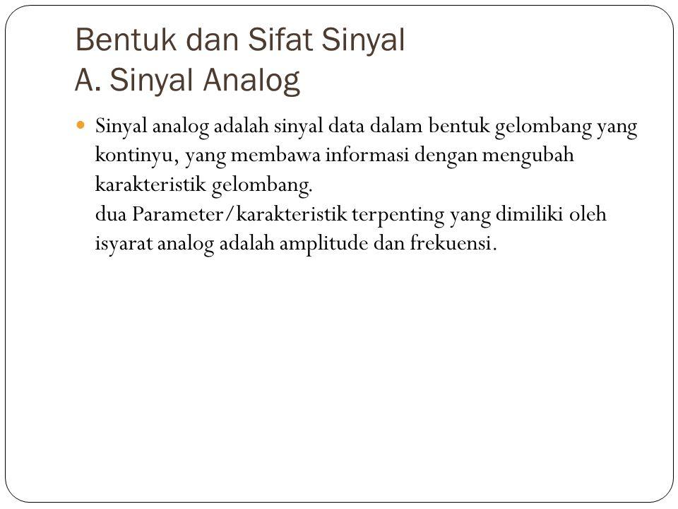 Bentuk dan Sifat Sinyal A. Sinyal Analog