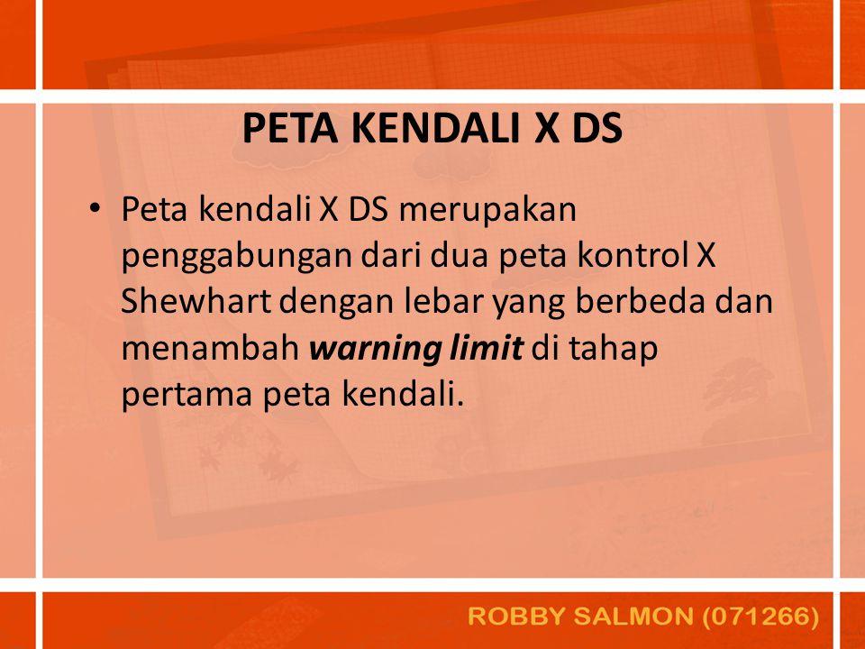 PETA KENDALI X DS