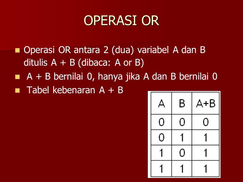 OPERASI OR Operasi OR antara 2 (dua) variabel A dan B ditulis A + B (dibaca: A or B) A + B bernilai 0, hanya jika A dan B bernilai 0.