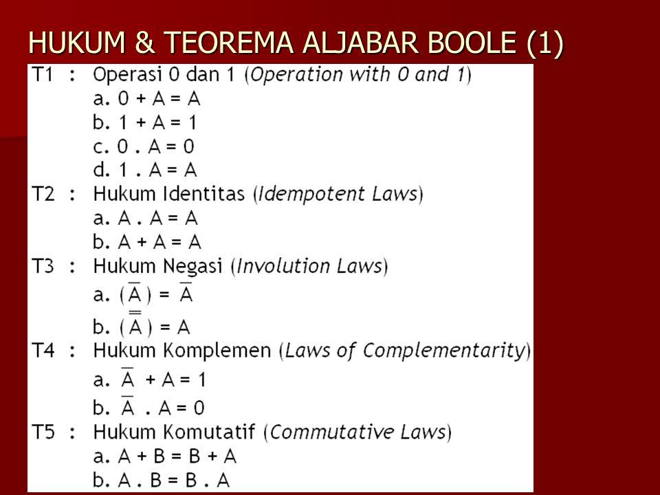 HUKUM & TEOREMA ALJABAR BOOLE (1)