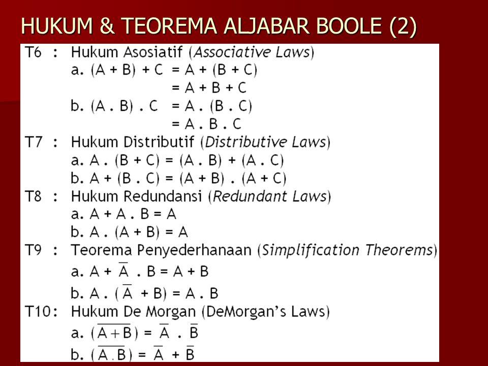 HUKUM & TEOREMA ALJABAR BOOLE (2)